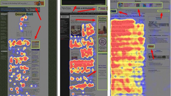 Banner Blindness Pattern
