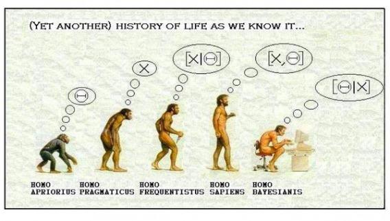 bayesian cartoon