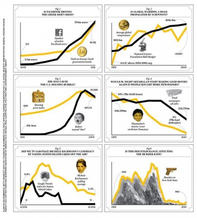 correlation vs causation