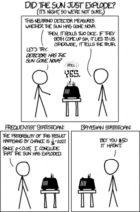 bayesian cartoon