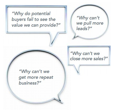 What are your business objectives in doing a survey? (Image Source)