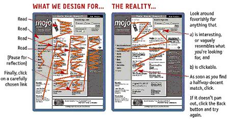 Design vs. Reality