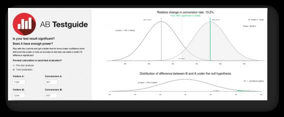 a/b test visualization 3