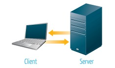 server side vs client side tools
