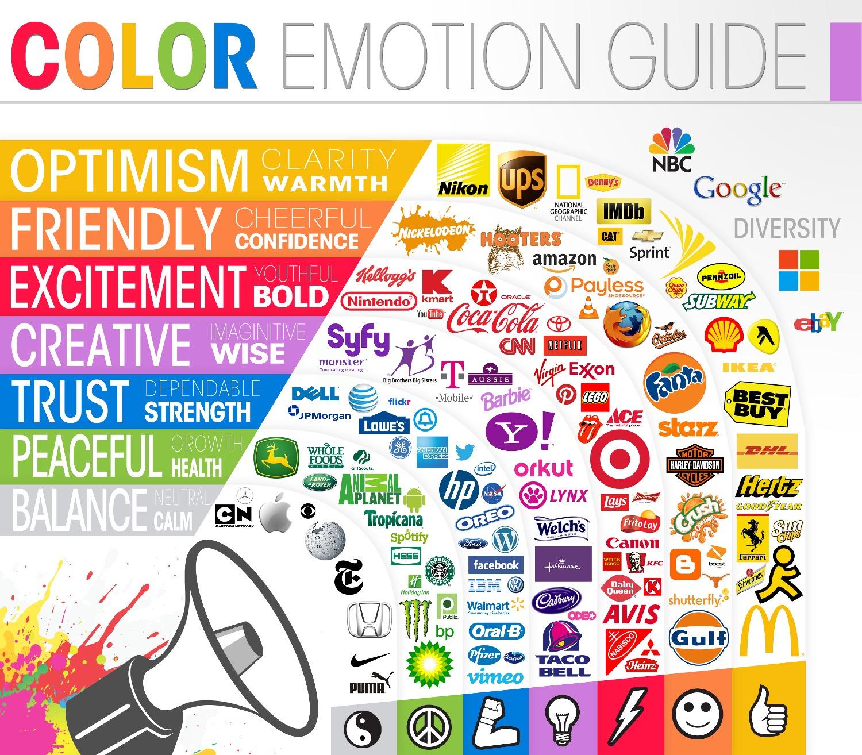 Color Emotion guide.
