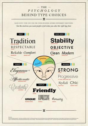Font Emotions