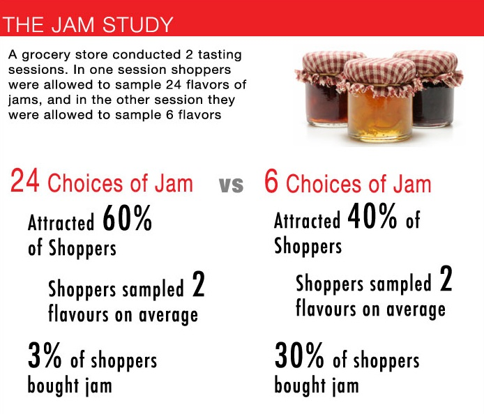 results from the jam study.