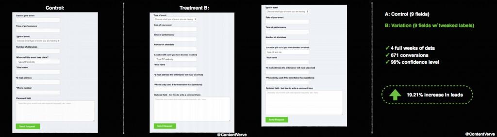 Michael Aagaard's experiment: treatment 2.