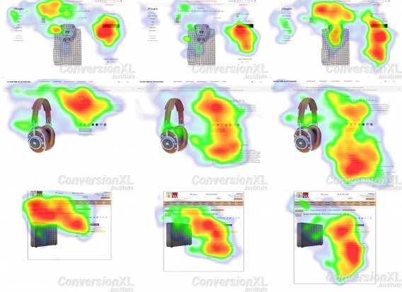 Heatmap from a ConversionXL study.