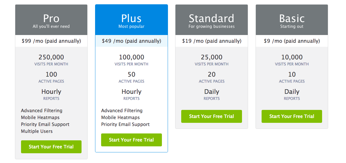 example of pricing plan that has only annual options.