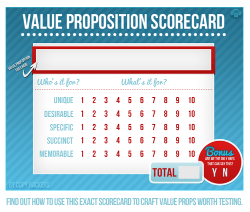 Value Proposition Scorecard