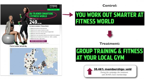 Fitness World Case Study