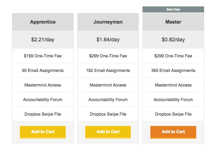 Copyhour pricing.
