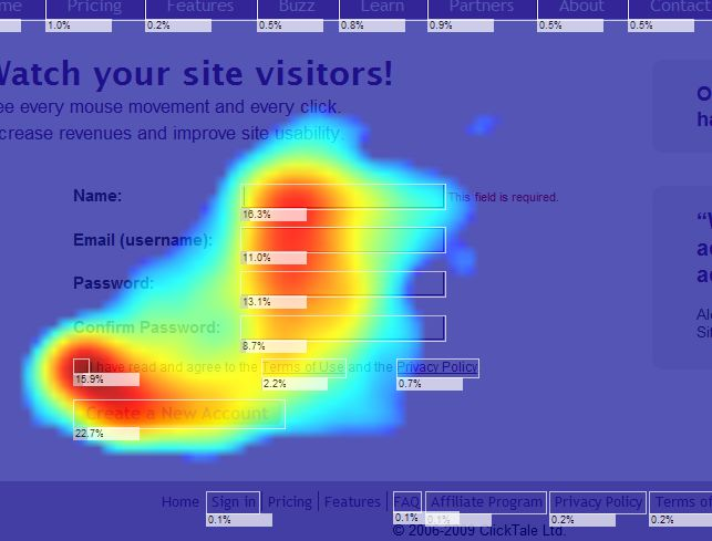 Heat Maps: What Are They Good For (Besides Looking Cool)? | CXL