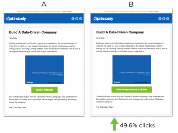 Optimizely A/B Test