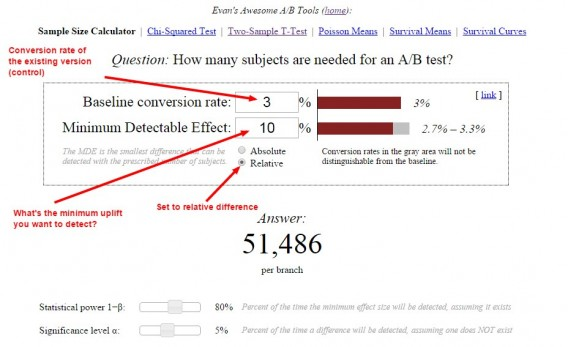 example of sample size calculator for an a/b test.