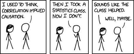 Comic on correlation and causation.