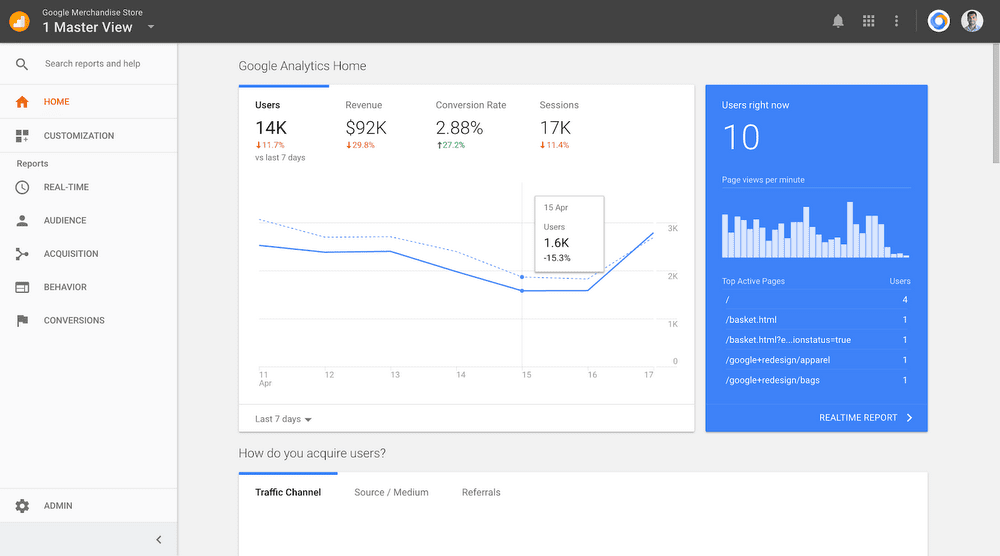 How to Setup Google Analytics and Segment Your Data