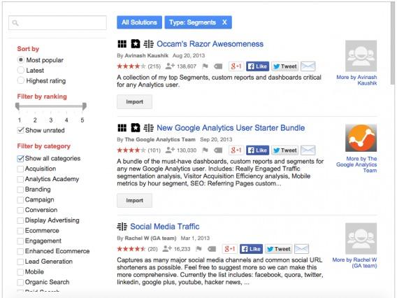 Google Analytics Gallery