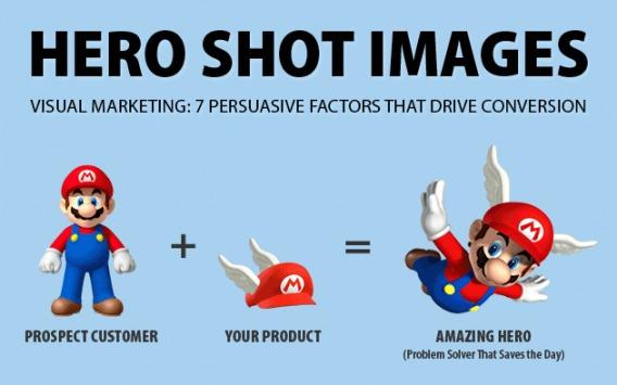 Hero Shot Formula