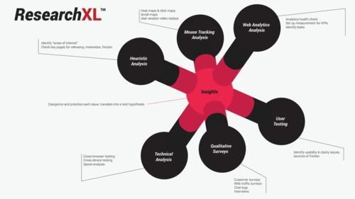 ResearchXL