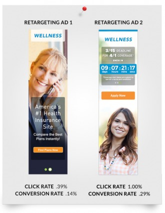 Wellness Variation