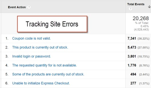 Tracking Site Errors
