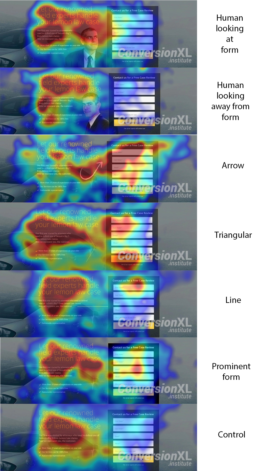 Visual cue treatments with aggregate heatmap displayed.