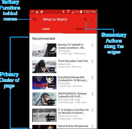 YouTube's Mobile Navigation