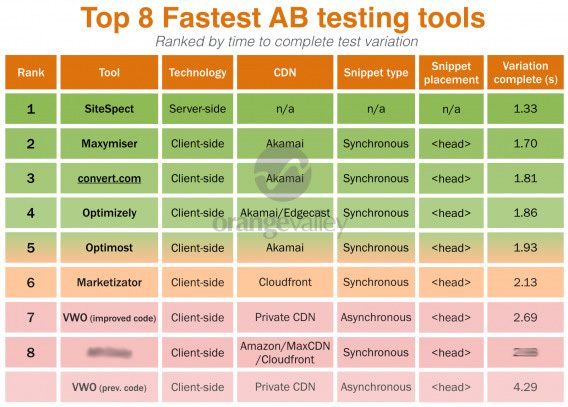 Methodology-AB-tool-overview-1-568x407-1