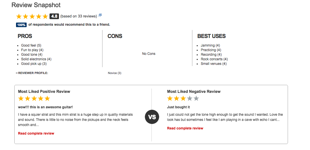 How User Generated Reviews Affect Conversion Rates