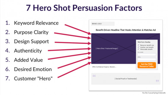 Seven hero shot persuasion factors.