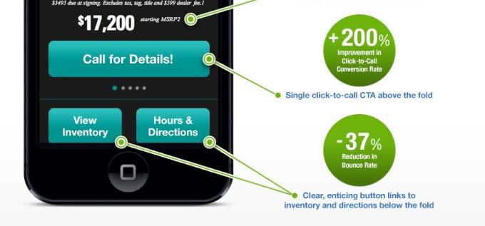 mobile landing page case study details.