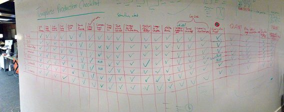 Template Checklist