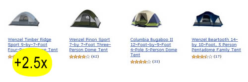 four tents for sale in which first tent sold the most.