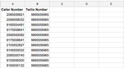 example of calls imported into a spreadsheet.