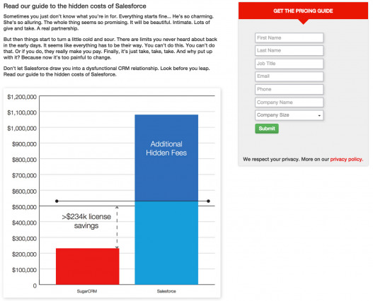 SugarCRM Comparison Landing Page