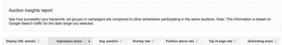 AdWords Auction Insights