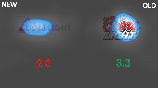 coors-vs-coors