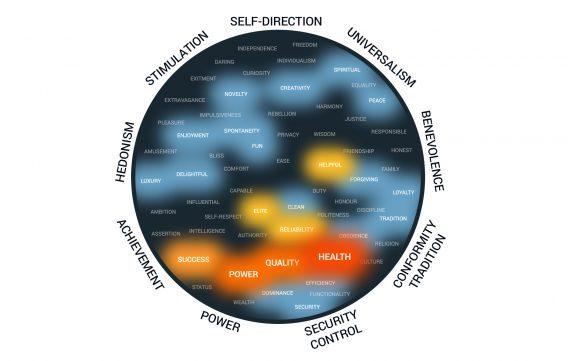 empathic-design-map