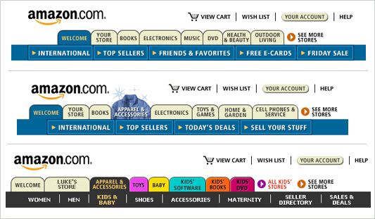 Amazon's complex tabs as their site grew.