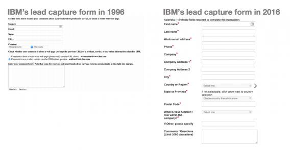 IBM Forms