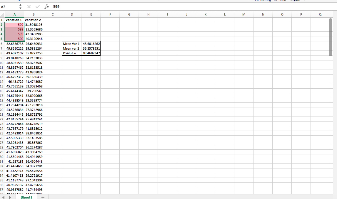 conditional formatting to identify outliers.