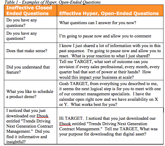 "example of ""hyper"" open-ended questions."