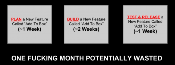 Typical Process