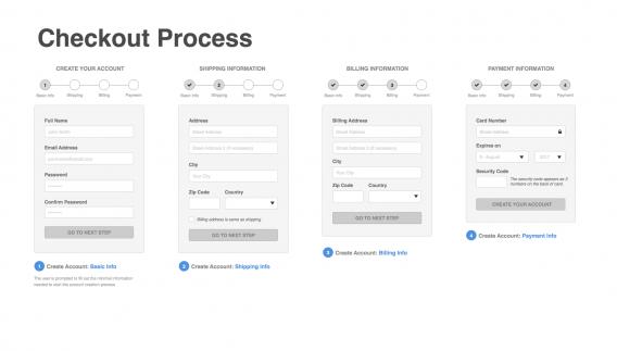 Long Checkout Process
