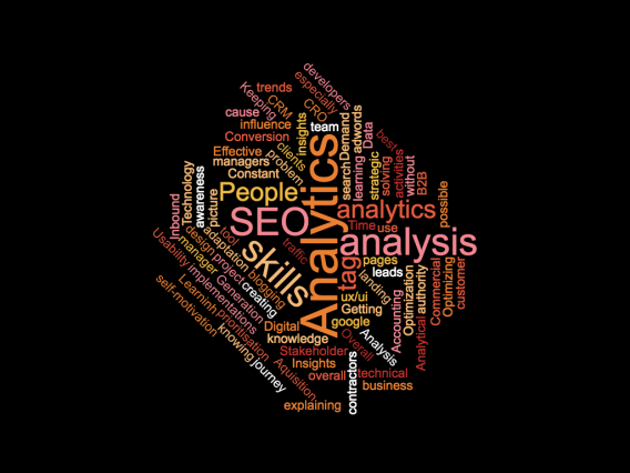 Word cloud from our persona segmentations.