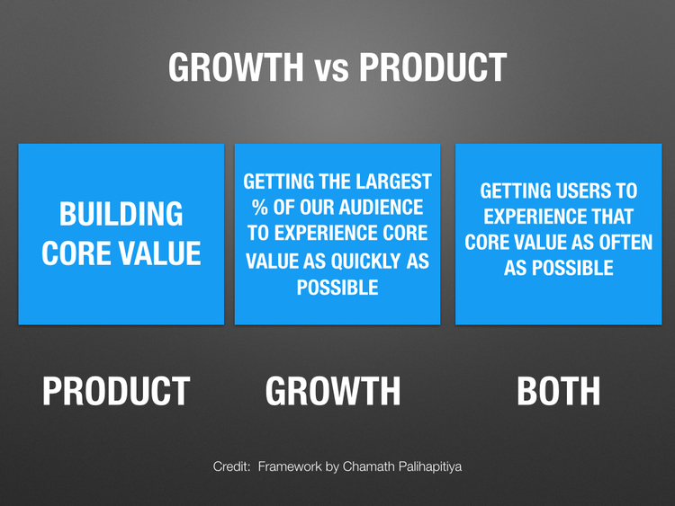 How to Build a High Performing Growth Team