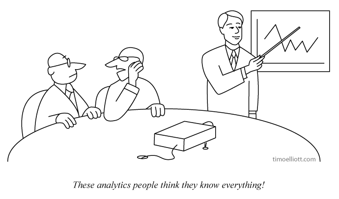 cartoon about analytics.