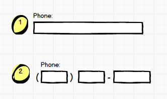 phone number form fields as one field or three.